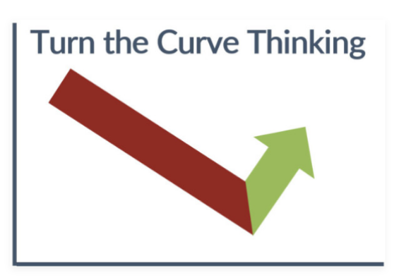 Turn the Curve